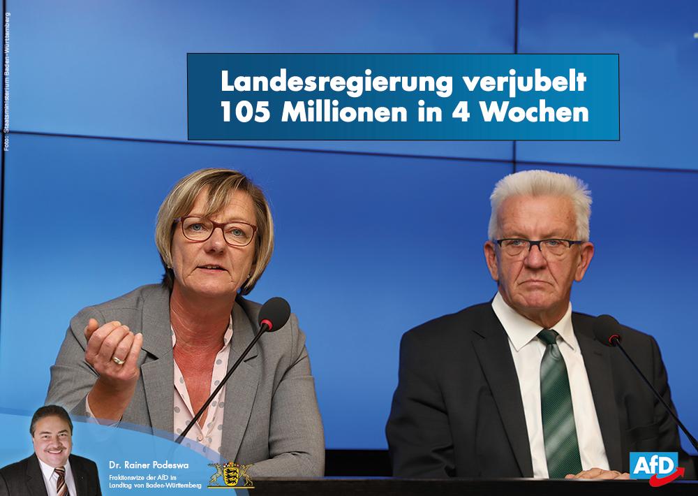 Landesregierung verjubelt 105 Millionen Euro in 4 Wochen